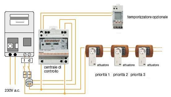 Schema Elettrico Beta Rr 50 : Schema impianto pubblica illuminazione fare di una mosca